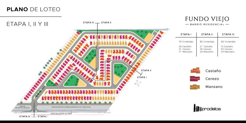 Proyecto Fundo Viejo de Inmobiliaria Prodelca-12